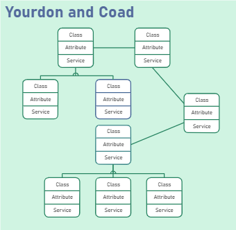 Yourdon And Coad