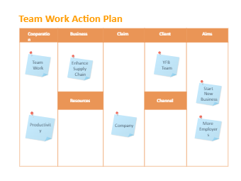 Team Work Action Plan