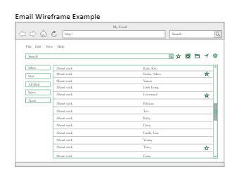 Email Wireframe Example
