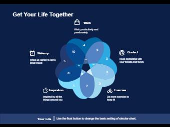 Venn Diagram - Get Your Life Together