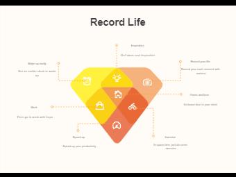Venn Diagram - Record Life