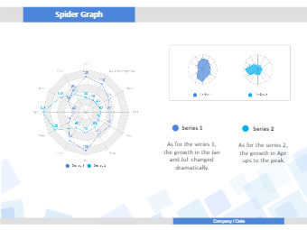 Spider And Radar Graph