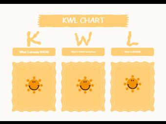 Kwl Chart Example