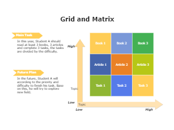 Grid and Matrix Example