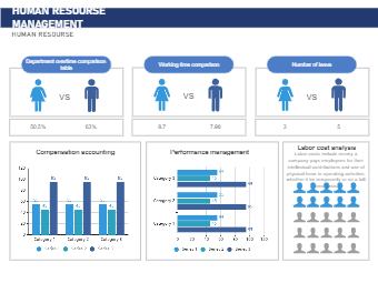 Human Resourse Management Diagram
