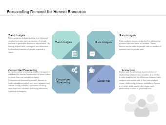 Forcasting Demand for Human Resource