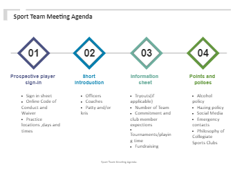 Sports Team Meeting Agenda