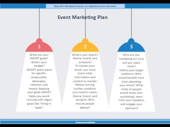 Event Marketing Plan
