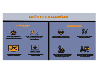 Covid-19 Halloween
