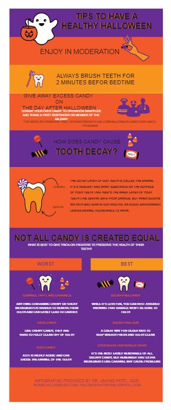 Tips for Halloween