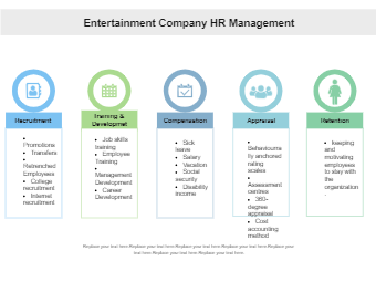 Entertainment Company HR Management