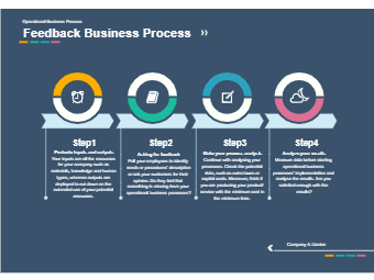Feedback Business Process