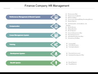 Finance Company HR Management