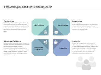Forecasting Demand for Human Resource