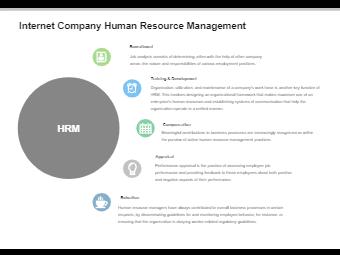Internet Company Human Resource Management
