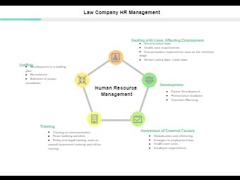Law Company HR Management