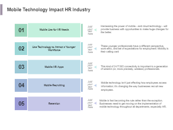 Mobile Technology Impact HR Industry