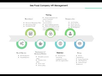 Sea Food Company HR Management