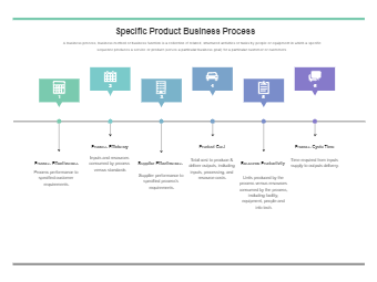 Specific Product Business Process