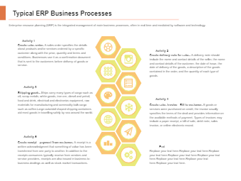 Typical ERP Business Processes