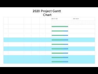2020 Project Gantt Chart