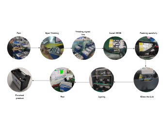 New Battery Production Process Diagram