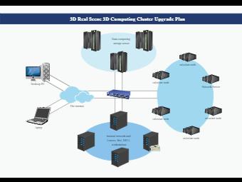 Office Platform Management Network Diagram