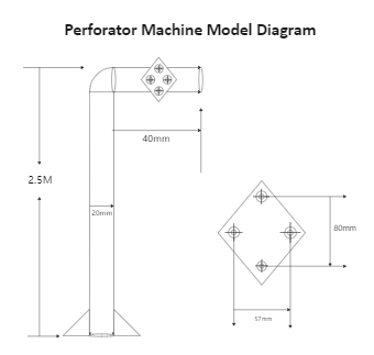 Perforator Machine Model Diagram