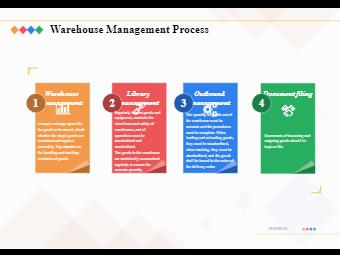 Warehouse Management Process