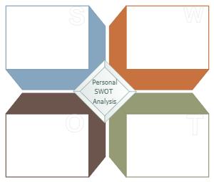 3D Personal SWOT Diagram