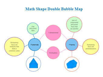 Math Shape Double Bubble Map