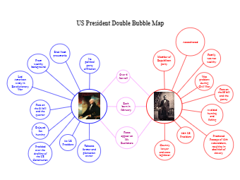 US President Double Bubble Map