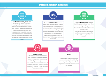 Decision Making Elements