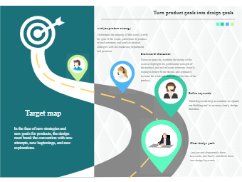 Product and Design Goals Roadmap