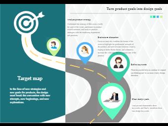 Product and Design Goals Roadmap