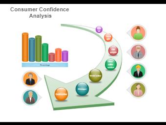 Consumer Confidence Analysis