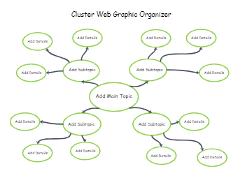 Cluster Web Graphic Organizer
