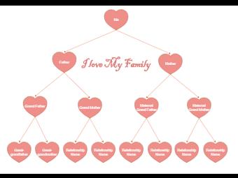Customized Tree Chart