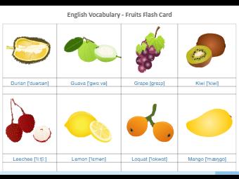 Fruit Flashcard Part 2