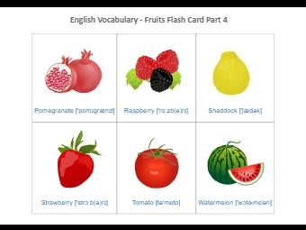 Fruit Flashcard Part 4