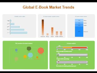 E-Book Market Trends