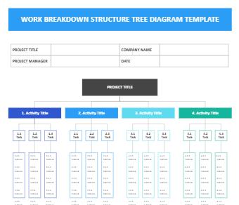 WBS Tree Diagram Template