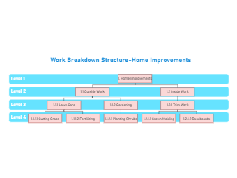Home Improvement WBS Template