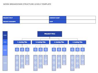 Work Breakdown Structure Levels Template