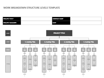 WBS Levels Template