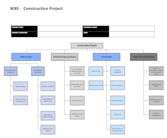 WBS Template for Construction Project