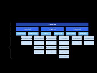 House Building WBS Diagram