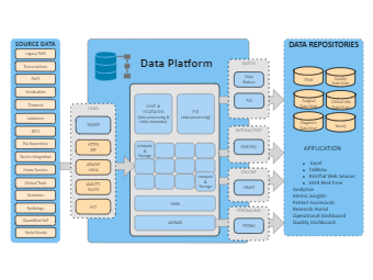 Application Business Architecture