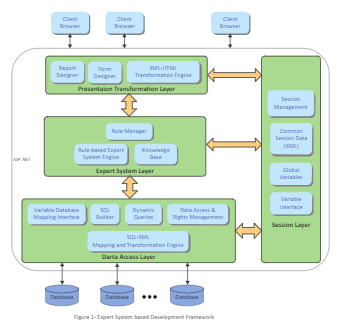 The Business Architecture Example
