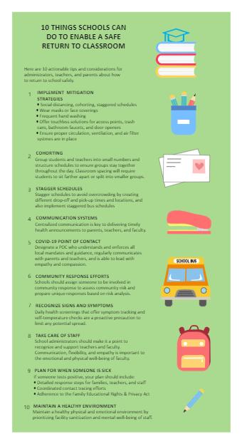 Back to School COVID checklist